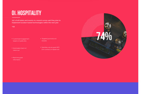 The Current State of Location Based Services [Infographic] Infographic