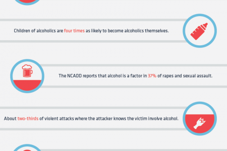The Dangers of Alcoholism Infographic