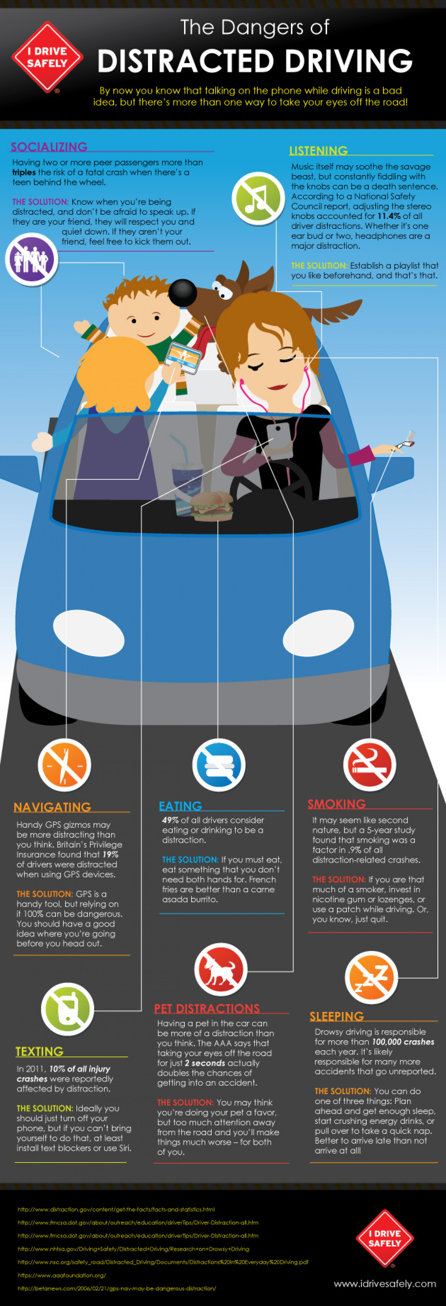 The Dangers of Distracted Driving Infographic