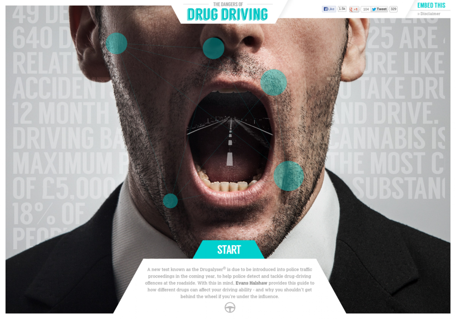 The Dangers of Drug Driving Infographic