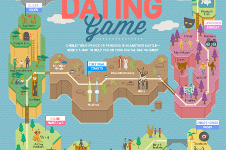 The Dating Game Infographic