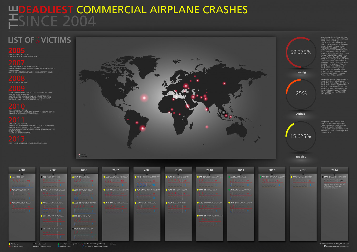 The Deadliest Commercial Airplane Crashes Since 2004 Infographic