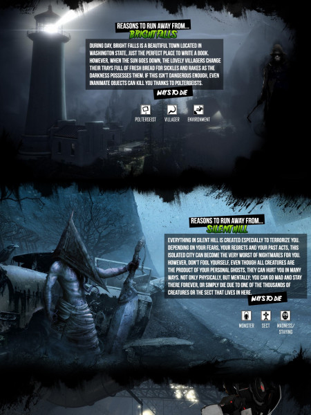 The Deadliest Places In Videogaming History Infographic
