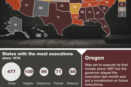 The death penalty in 2011 Infographic