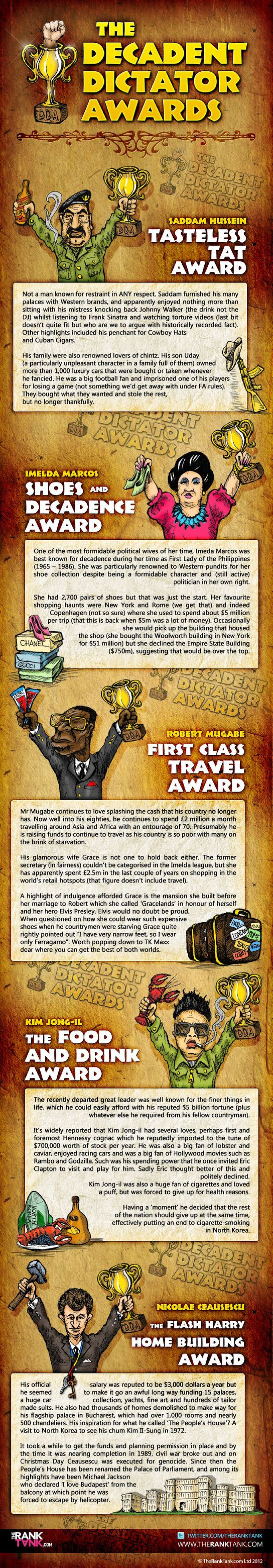 The Decadent Dictator Awards Infographic