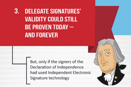 The Declaration of Independence and Electronic Signatures Infographic
