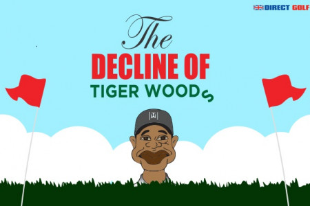 The Decline of Tiger Woods Infographic