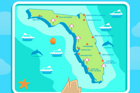 The Definitive Guide to Florida Travel Infographic