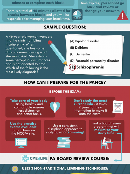 Preparing for the Pance Infographic