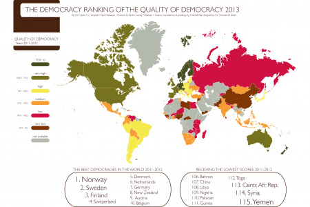 The Democracy Ranking of the Quality of Democracy 2013 Infographic
