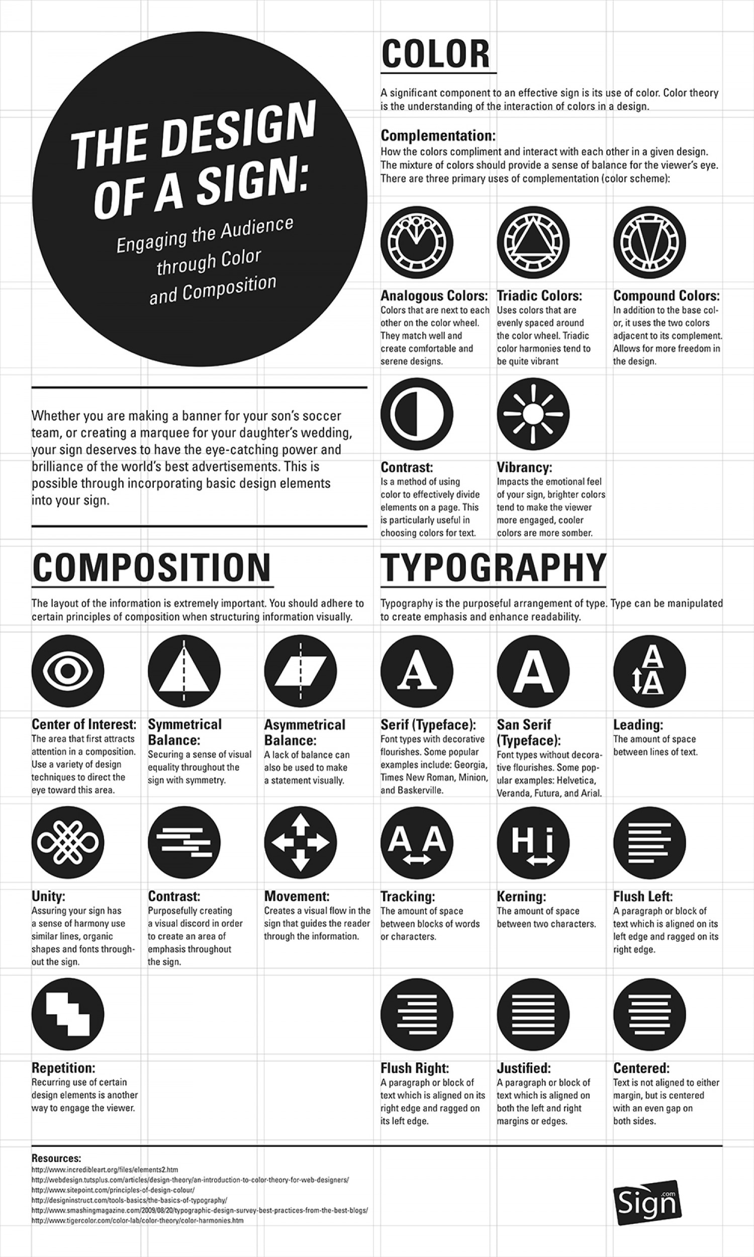 The Design of a Sign Infographic
