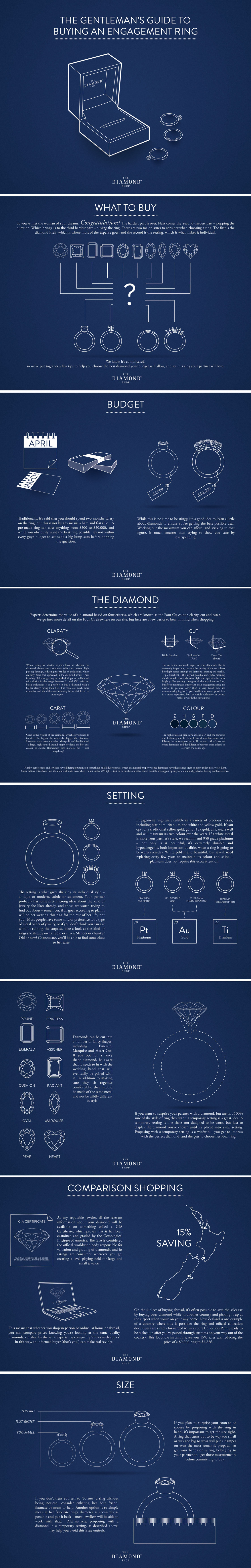 The Gentleman's Guide to Buying an Engagement Ring Infographic