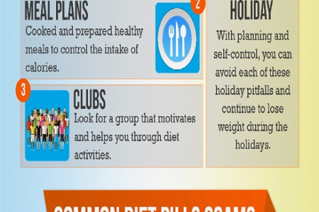 The Diet Pills Watchdog Infographic
