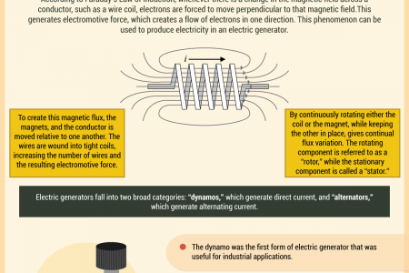 The Differences Between Electric Motors and Generators Infographic