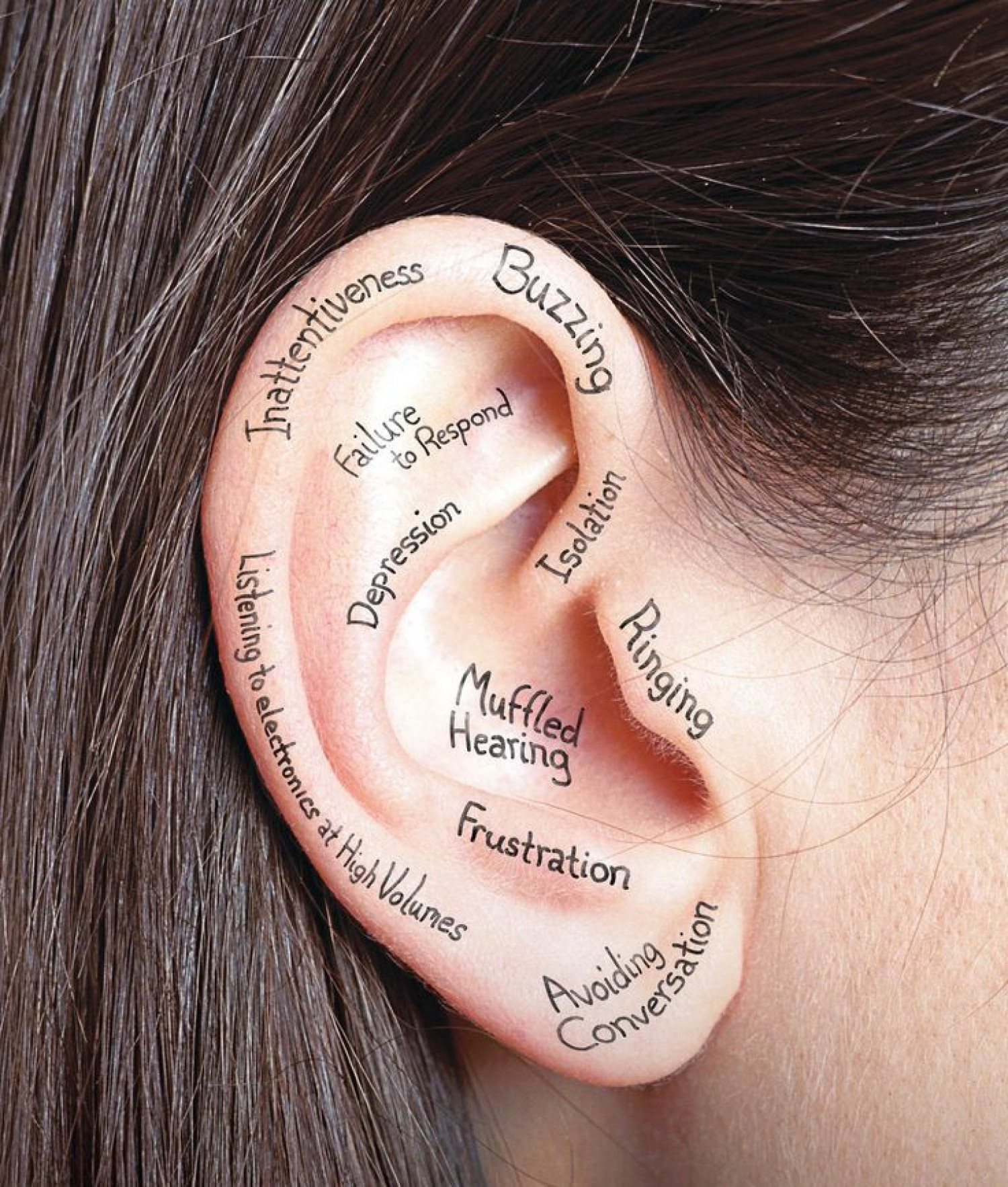 The Different Ear And Hearing Problems Infographic
