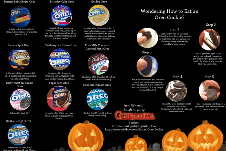 The Different Flavors of Oreo Cookies Infographic