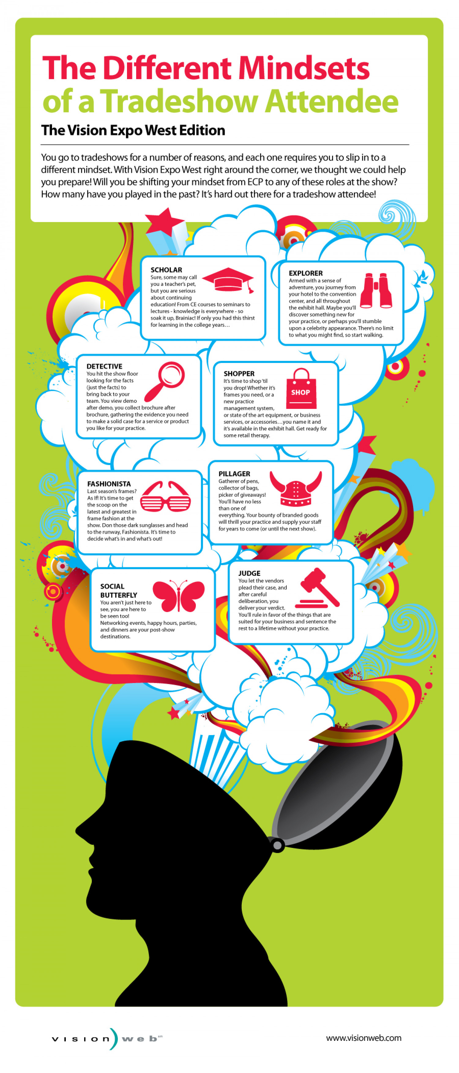The Different Mindsets of a Tradeshow Attendee Infographic