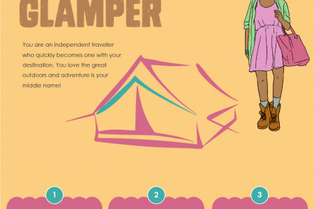The Different Types of Luxury Traveller Infographic