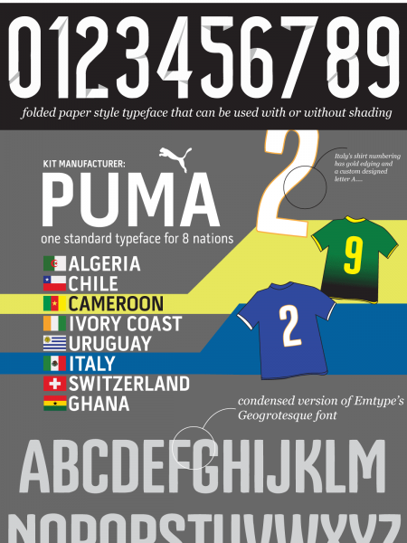 The Diginate Guide to World Cup 2014 Typography Infographic
