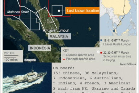 The Disappearance of Malaysia Airlines Flight MH370 Infographic