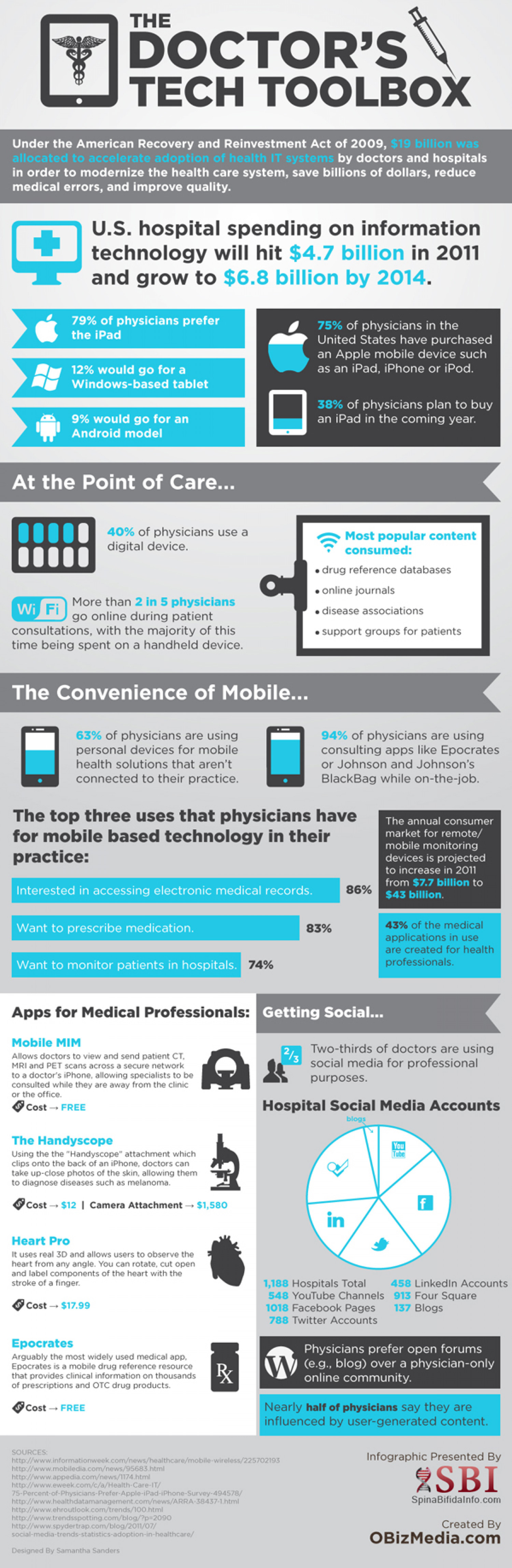 The Doctor's Tech Toolbox  Infographic