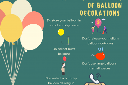 The Dos And Don'ts Of Balloon Decorations Infographic