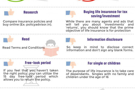 The Do's and Don'ts of Life Insurance you must know Infographic