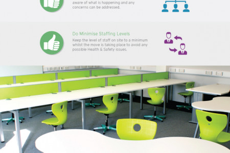 The Dos and Don'ts of Moving Offices Infographic