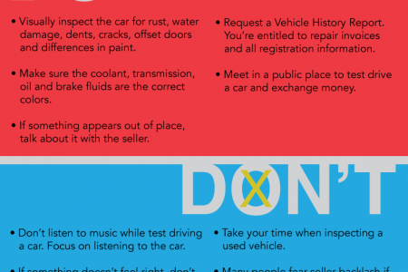 The Do's and Don'ts of Purchasing a Used Vehicle Infographic
