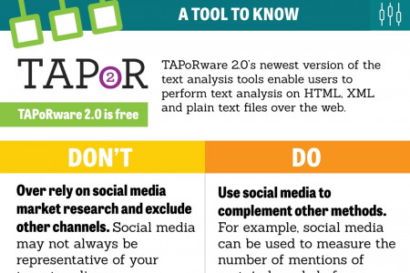 The Do's and Don'ts of Social Media Market Research Infographic