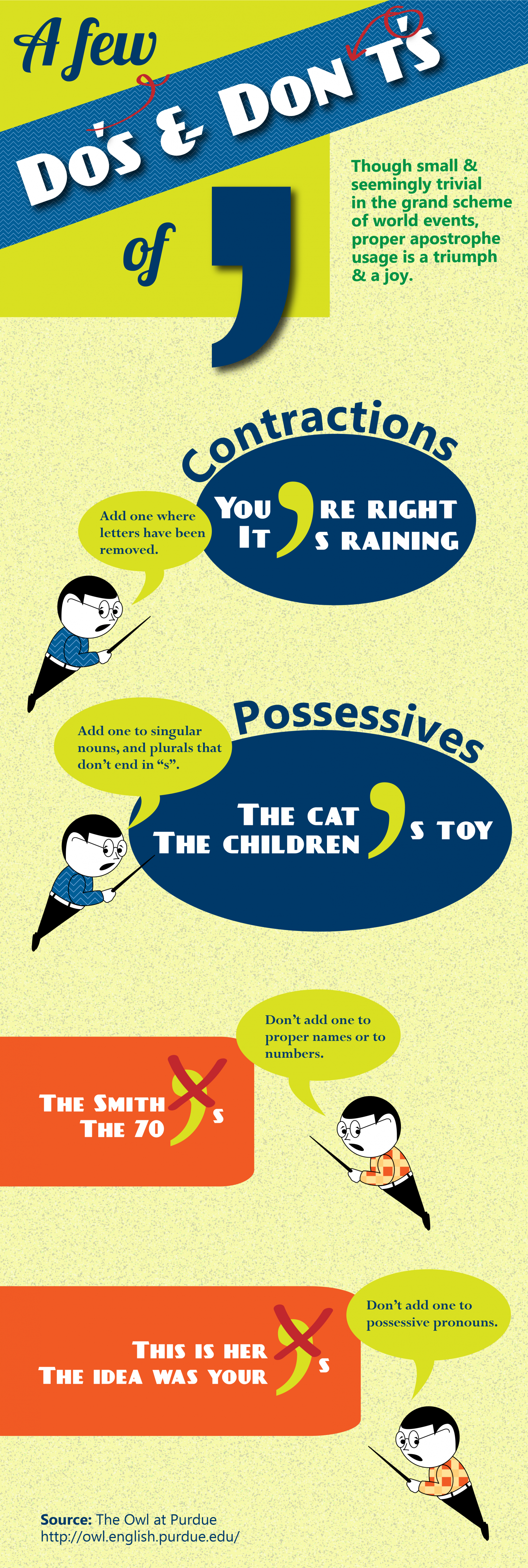 The Dos and Don'ts of the Apostrophe Infographic