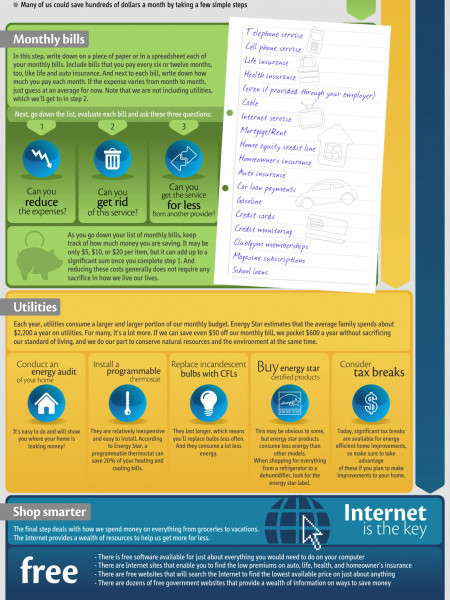 The Easiest Ways to Save Extra Money Infographic