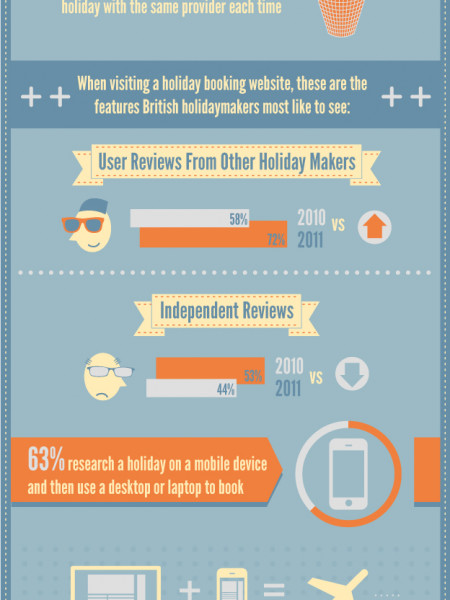 The eBooker Infographic