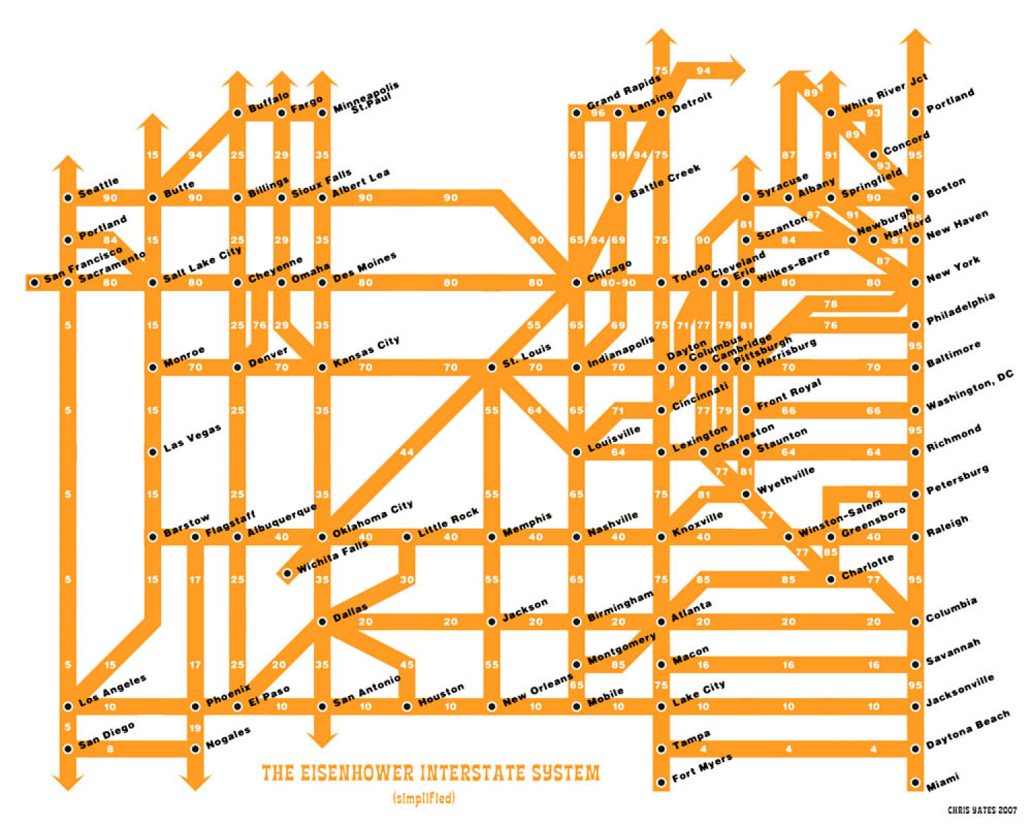The Eisenhower Interstate System  Infographic