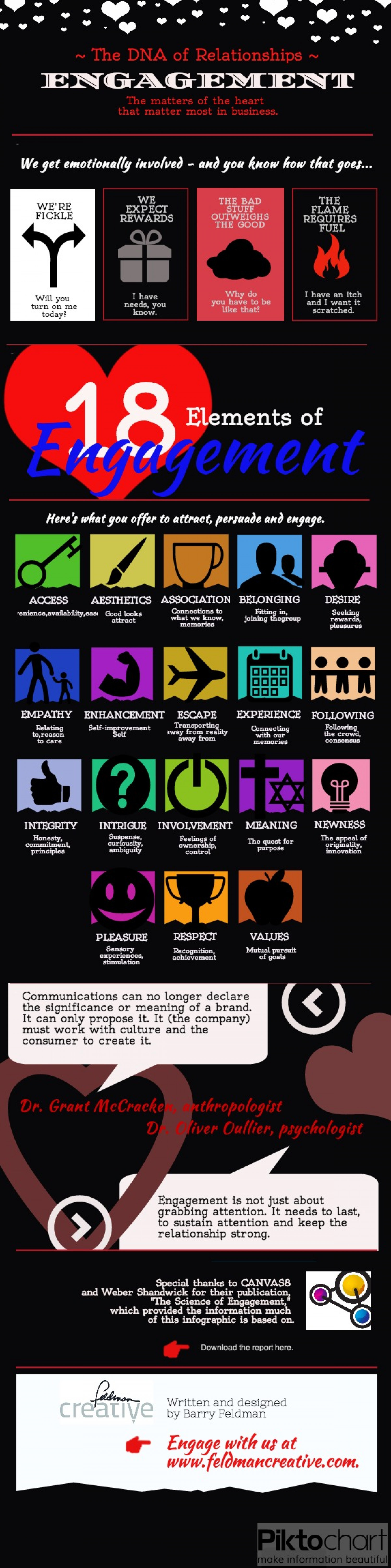 The Elements of Engagement Infographic