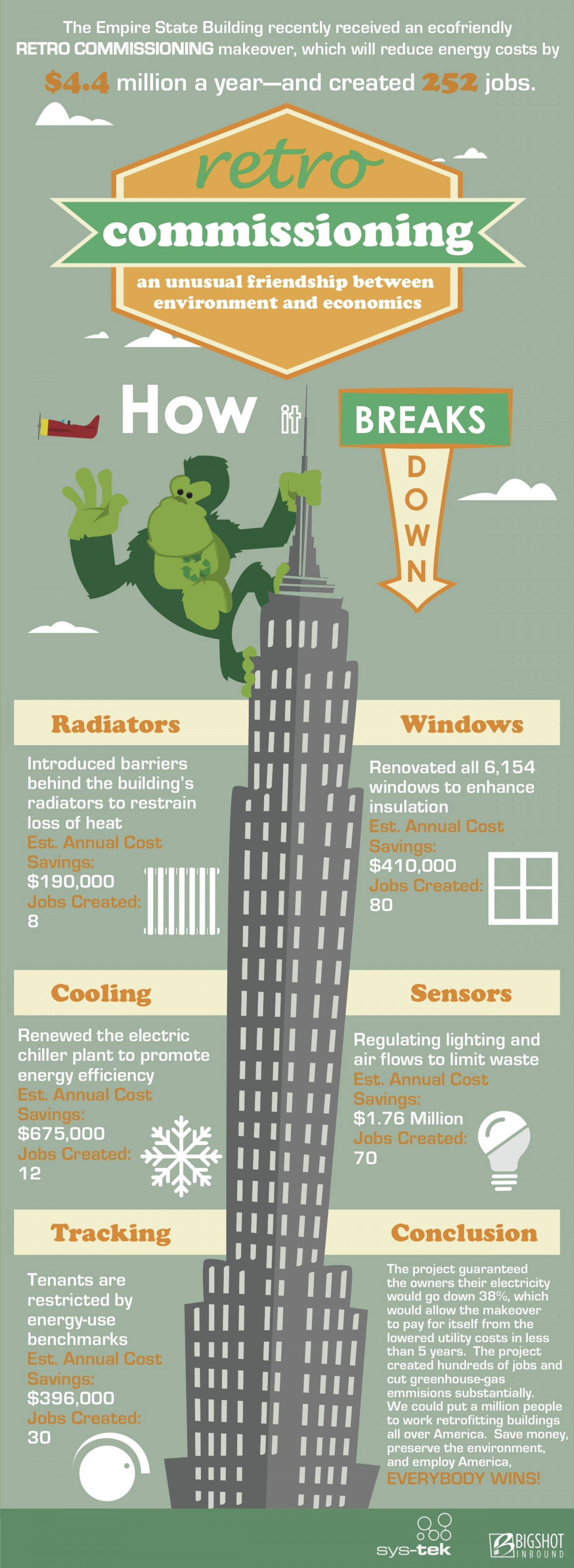 The Empire State Building: A Retro-Commissioning Makeover Infographic