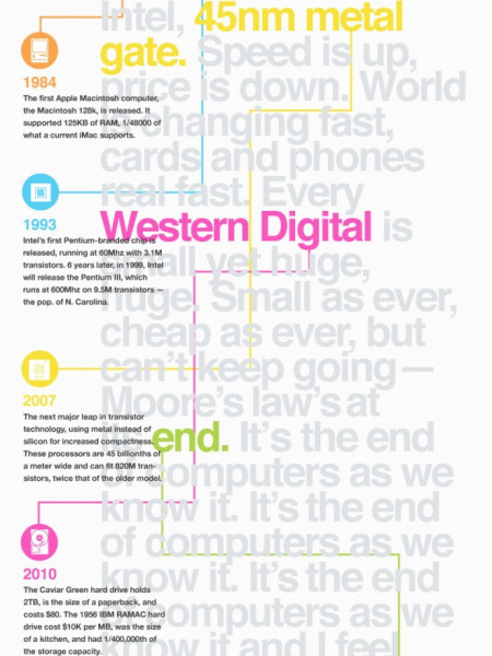 The End of the Computer as We Know It Infographic