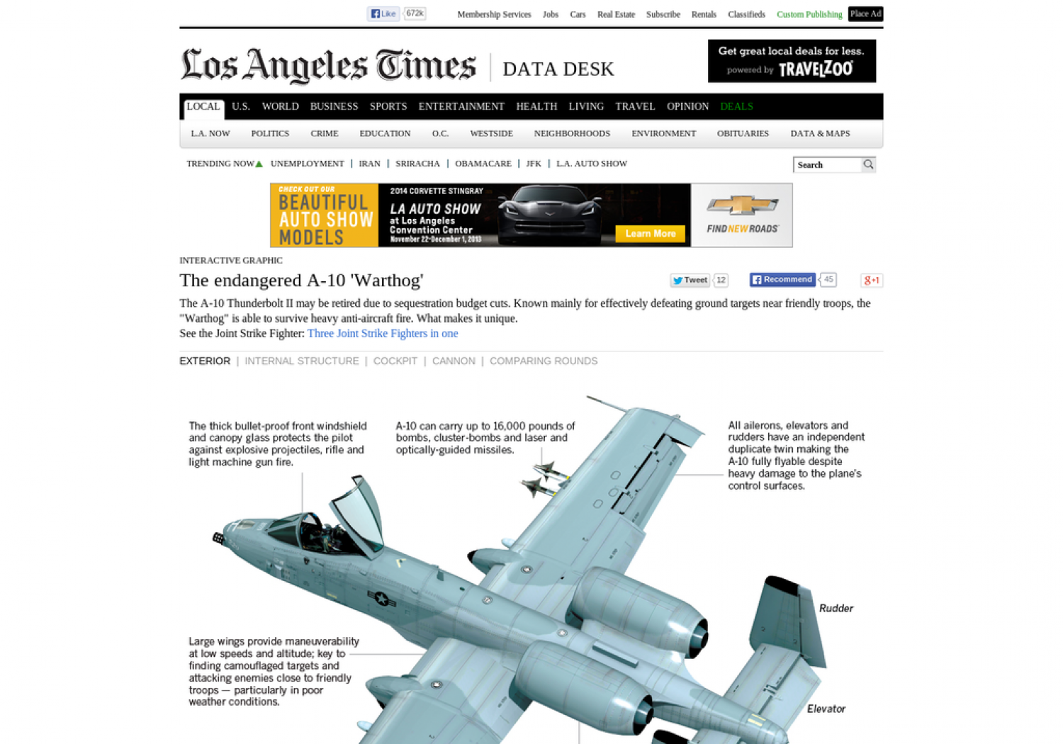 The endangered A-10 'Warthog' Infographic