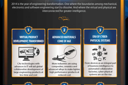 The engineering services collection Infographic