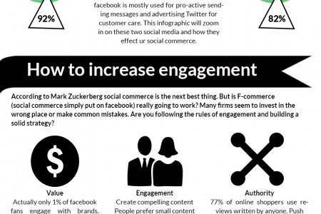 The Era Of Social Shopping? Infographic