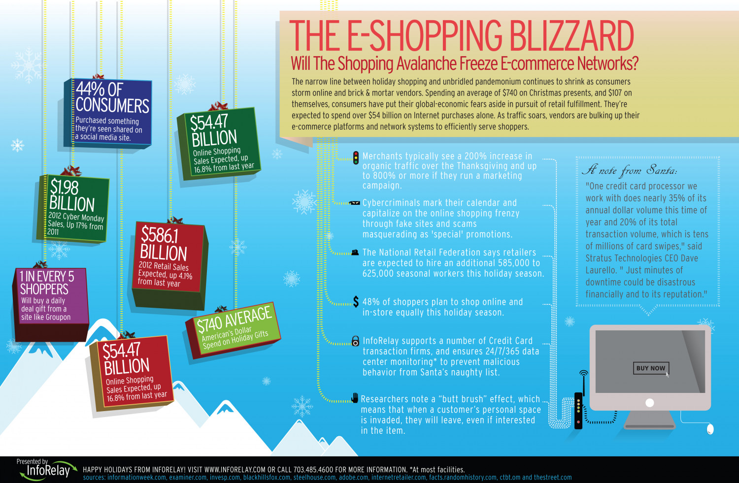 The E-Shopping Blizzard Infographic