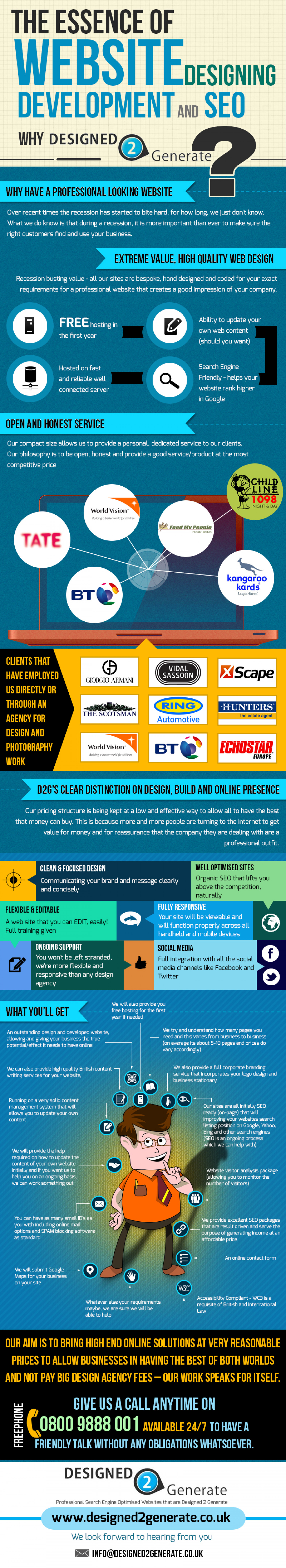 The Essence of website design and development and SEO Infographic