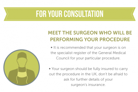 The Essential Cosmetic Surgery Checklist Infographic