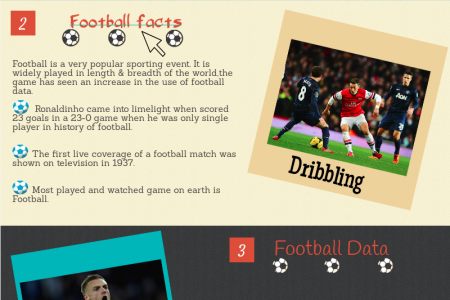 The Essential Facts About Football - Sportsfacts.co.uk Infographic