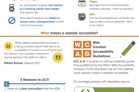 The Essential Guide to Digital Accessibility Infographic