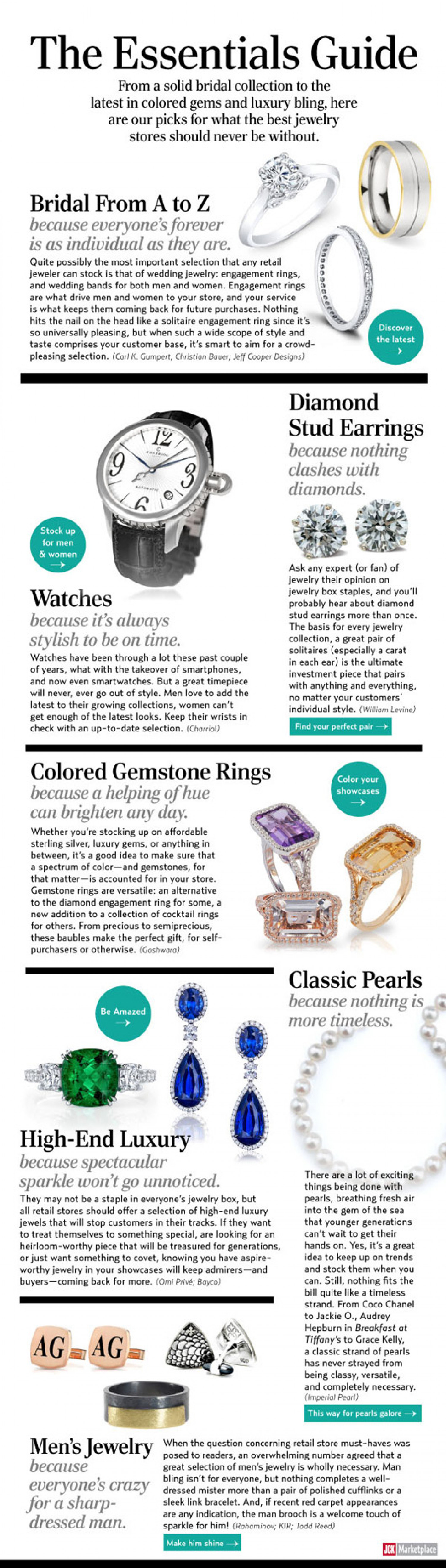 The Essentials Guide Infographic