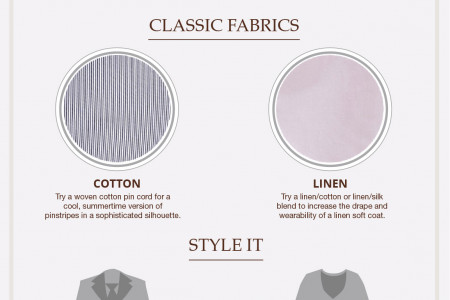 The Essentials: Soft Coats Infographic
