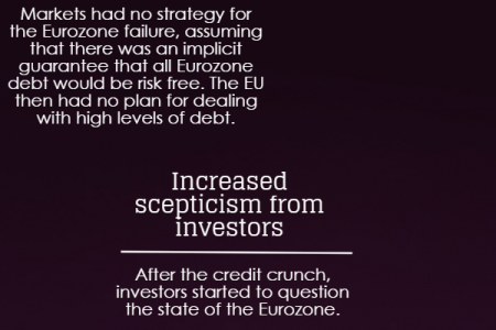 The Eurozone Debt Crisis: A Brief Guide Infographic