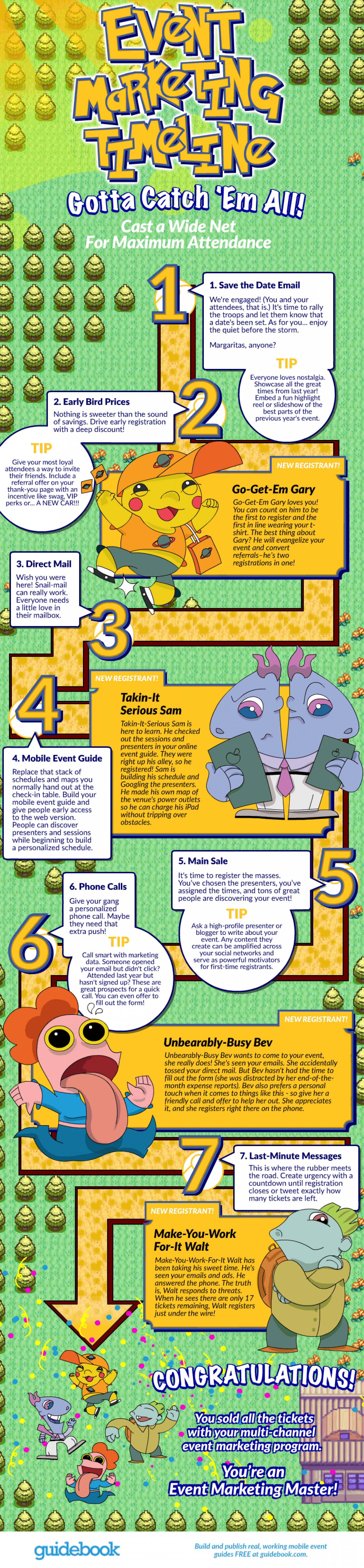 The Event Marketing Timeline Infographic