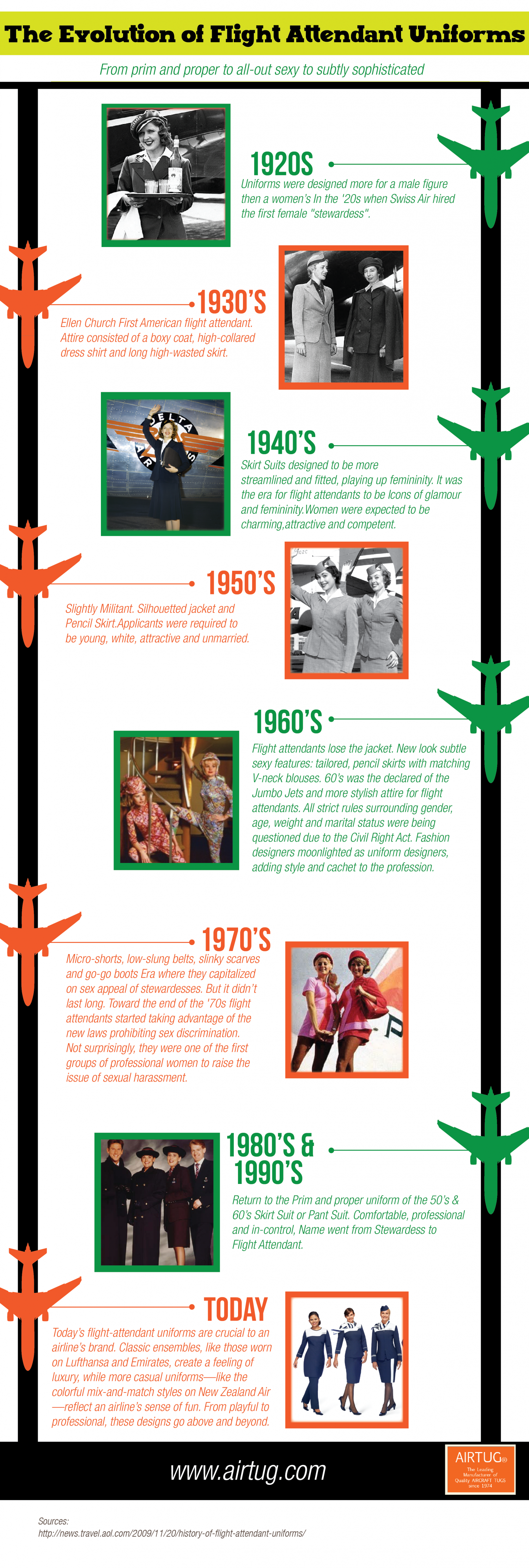 The Evolution of Flight Attendant Uniforms Infographic
